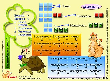 Памятки по математике